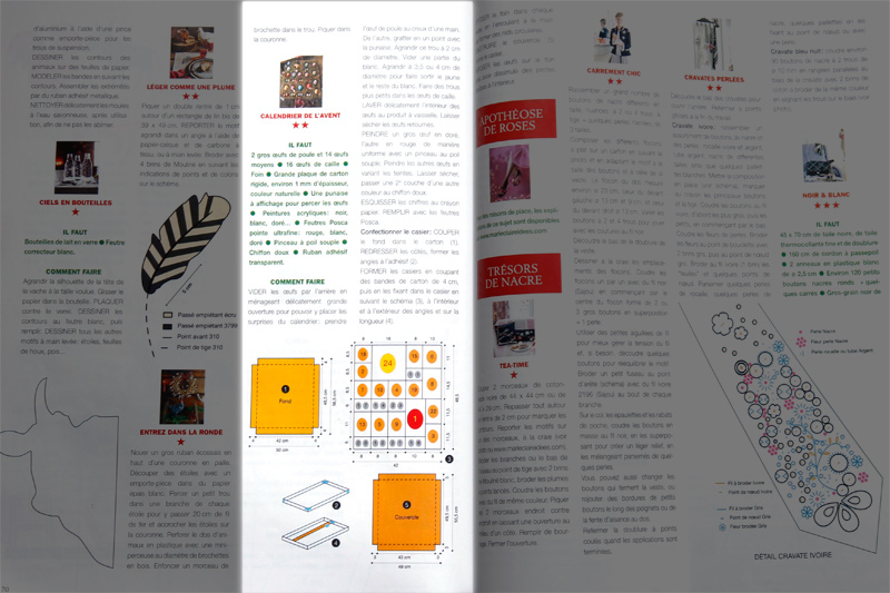 à l'arrière du magazine, les explications de réalisation indiquent aux lectrices comment fabriquer l'objet à la maison.