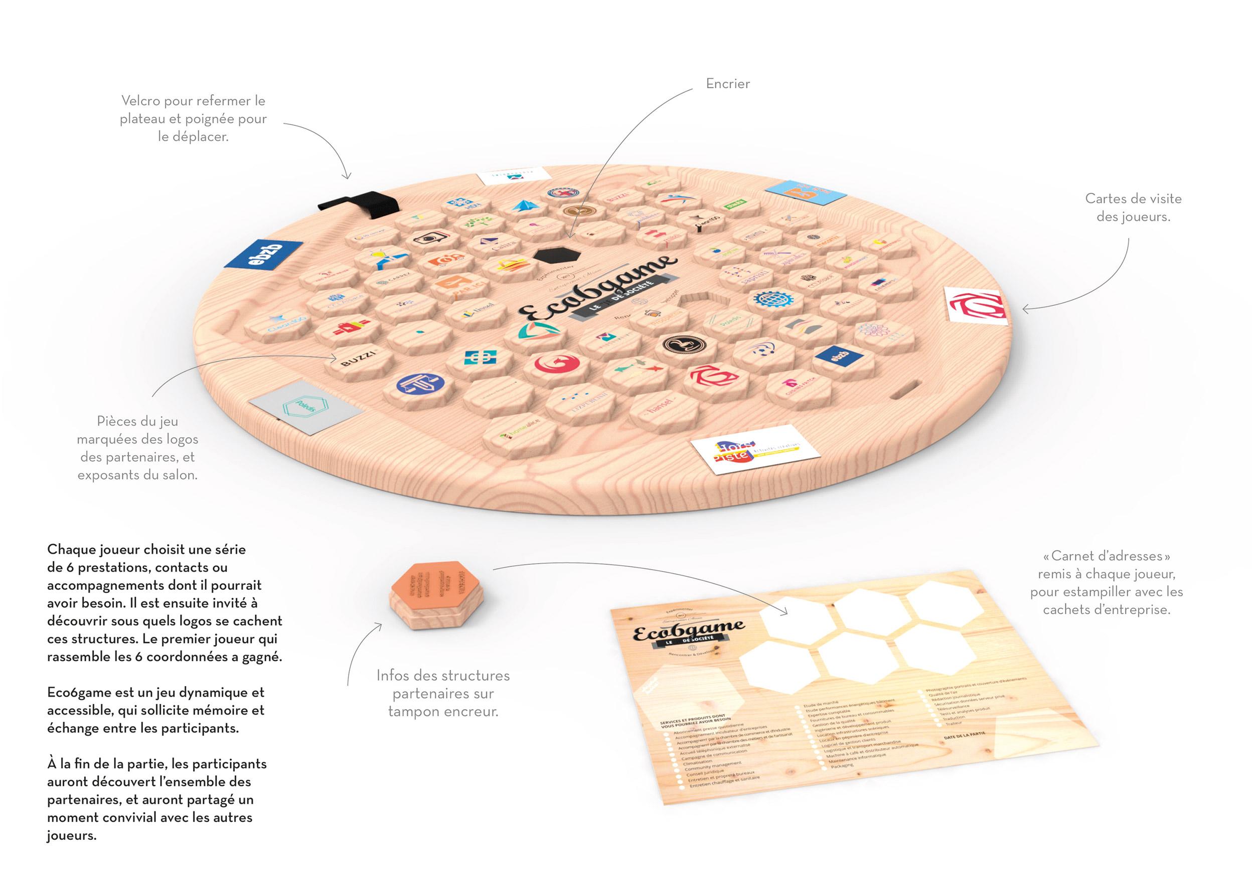Présentation du jeu de société Eco6game avec légendes
